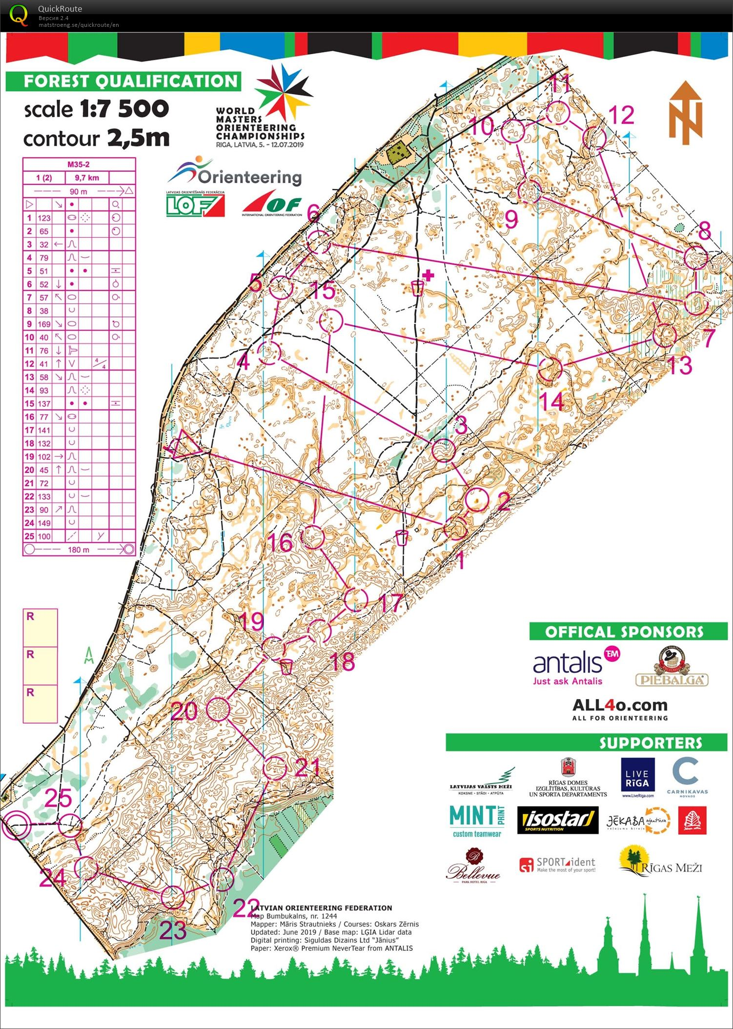 World Masters Orienteering Championships 2019. Forest Qualification.  (09/07/2019)
